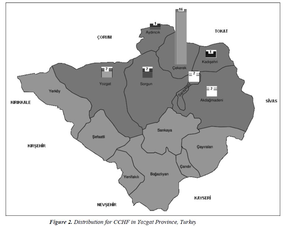 biomedres-Distribution-CCHF-Yozgat-Province
