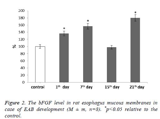 biomedres-EAB-development