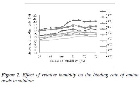 biomedres-Effect-relative