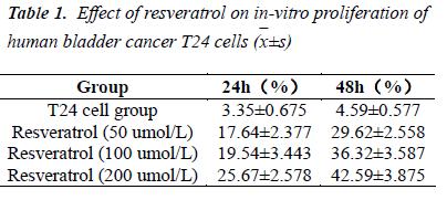 biomedres-Effect-resveratrol-morphology