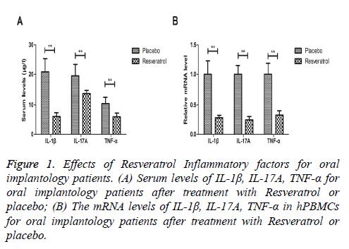 biomedres-Effects-Resveratrol