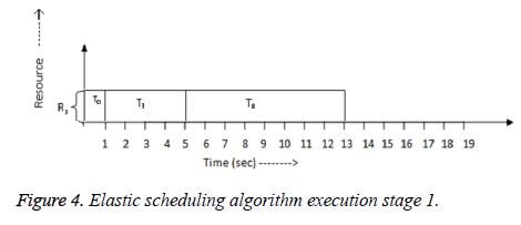 biomedres-Elastic-algorithm
