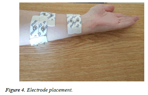 biomedres-Electrode-placement