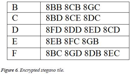 biomedres-Encrypted-stegano