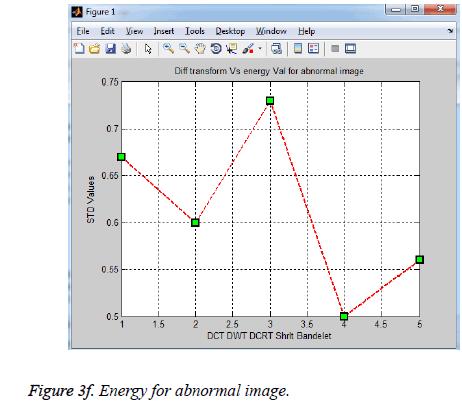 biomedres-Energy-abnormal