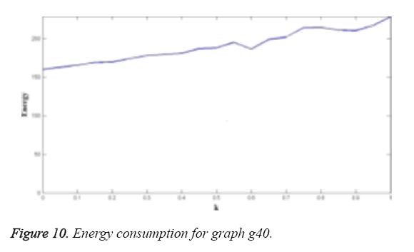biomedres-Energy-consumption