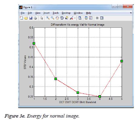 biomedres-Energy-normal