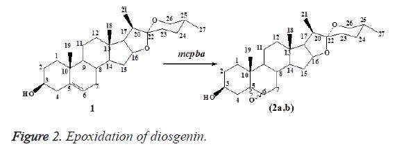 biomedres-Epoxidation-diosgenin