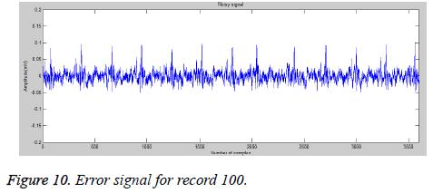 biomedres-Error-signal