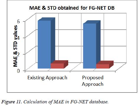 biomedres-FG-NET-database