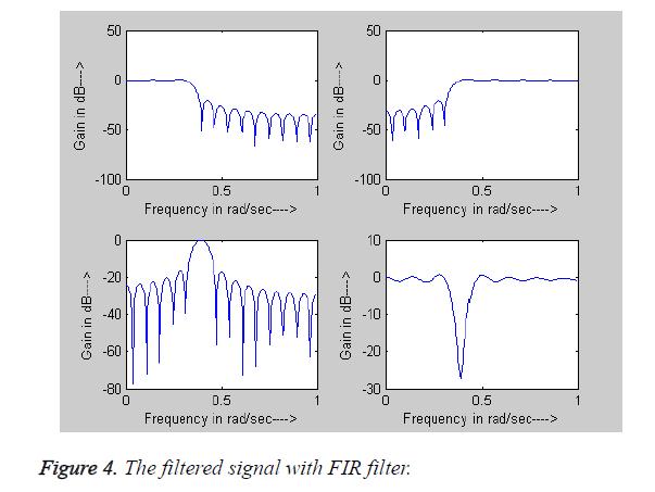 biomedres-FIR-filter