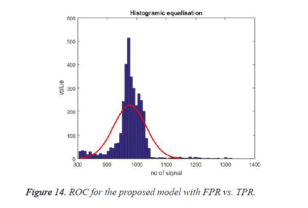 biomedres-FPR-TPR