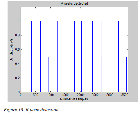 biomedres-Feature-signal