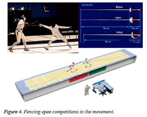 biomedres-Fencing-epee