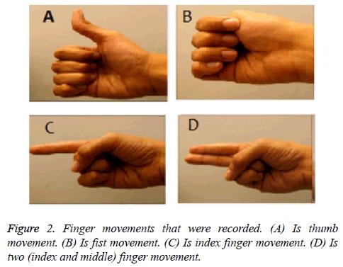 biomedres-Finger-movements