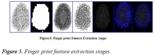 biomedres-Finger-print-feature-extraction