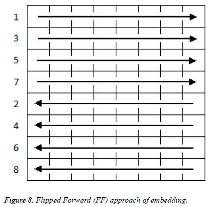 biomedres-Flipped-Forward