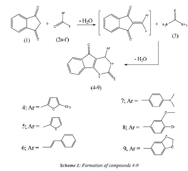 biomedres-Formation-compounds
