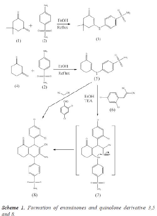 biomedres-Formation-enaminones