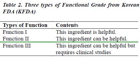 biomedres-Functional-Grade