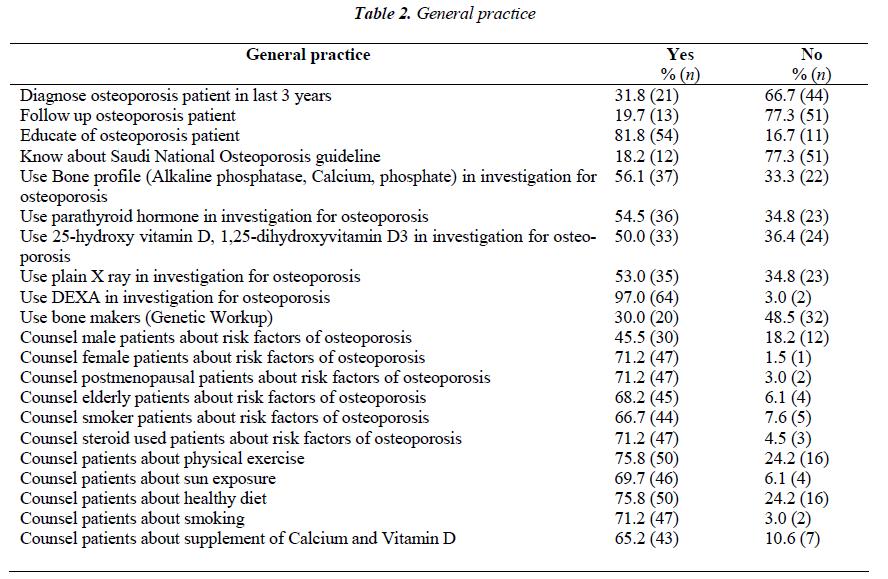 biomedres-General-practice