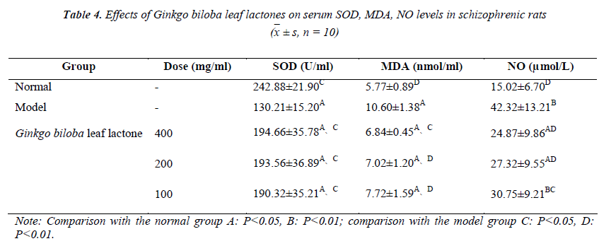 biomedres-Ginkgo-biloba