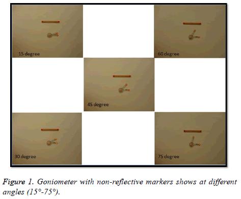 biomedres-Goniometer