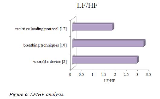 biomedres-HF-analysis