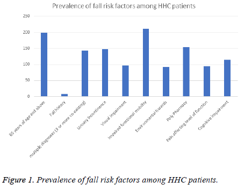 biomedres-HHC-patients