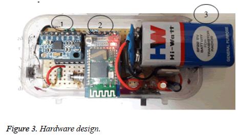 biomedres-Hardware-design