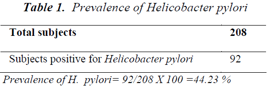 biomedres-Helicobacter-pylori