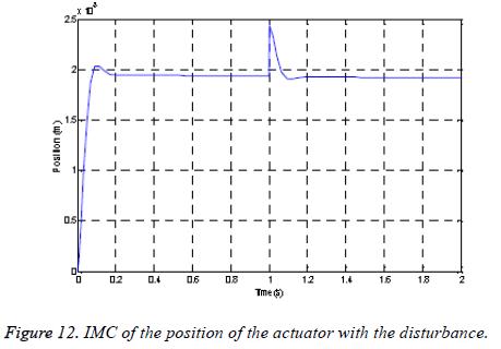 biomedres-IMC-position