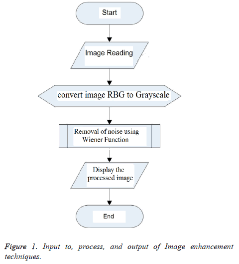 biomedres-Image-enhancement