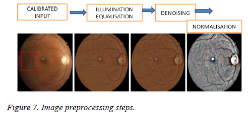 biomedres-Image-preprocessing