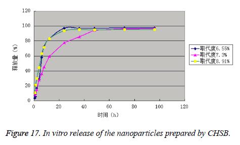 biomedres-In-vitro