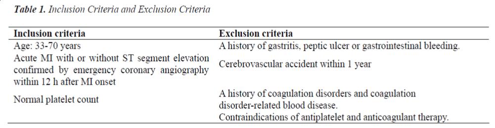 biomedres-Inclusion-Criteria-Exclusion-Criteria
