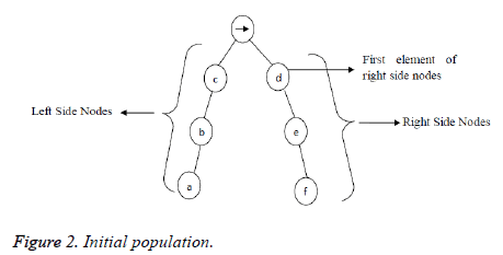 biomedres-Initial-population