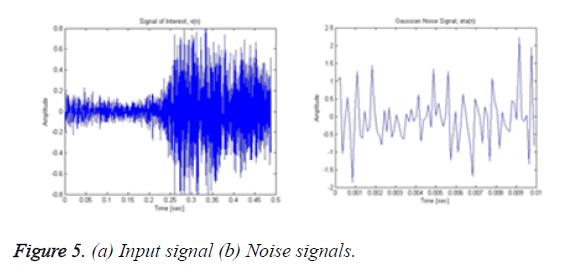 biomedres-Input-signal