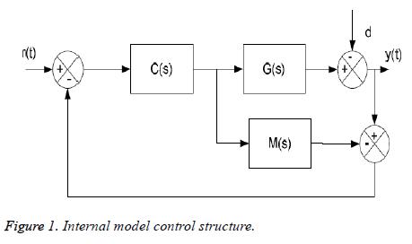 biomedres-Internal-model