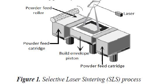 biomedres-Laser-Sintering