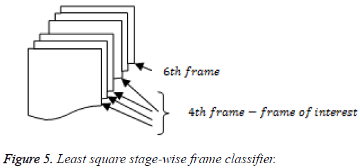 biomedres-Least-square-stage