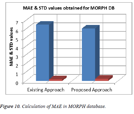 biomedres-MAE-database