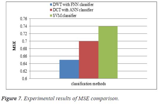 biomedres-MSE-comparison