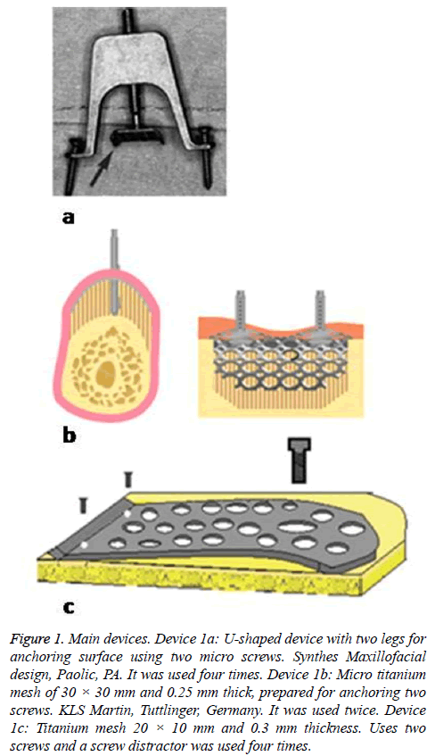 biomedres-Main-devices