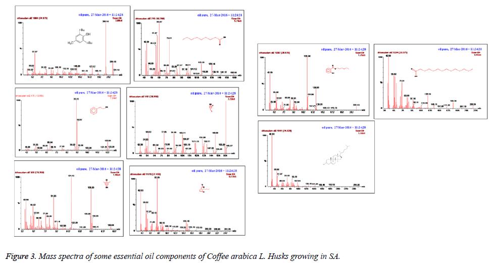 biomedres-Mass-spectra