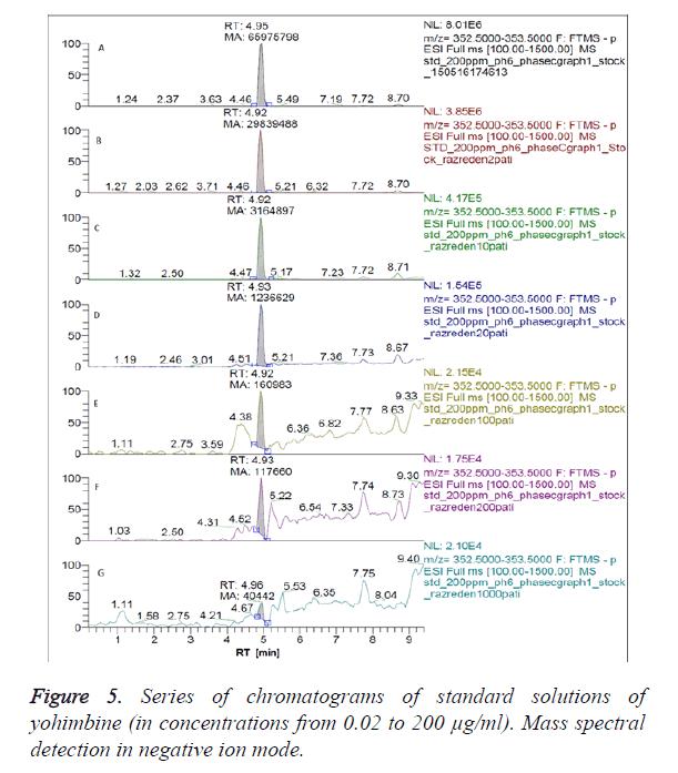 biomedres-Mass-spectral