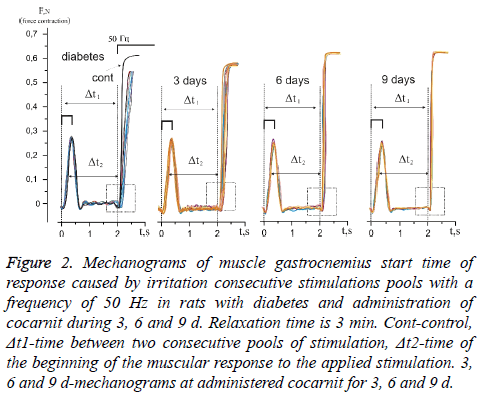 biomedres-Mechanograms