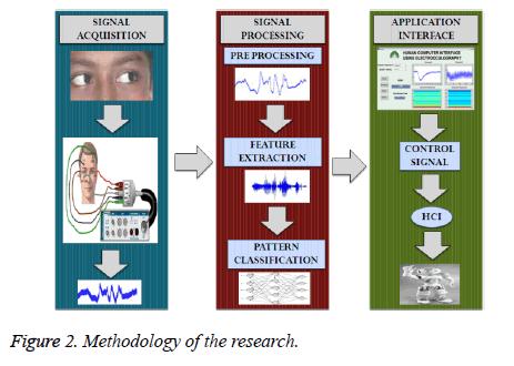 biomedres-Methodology