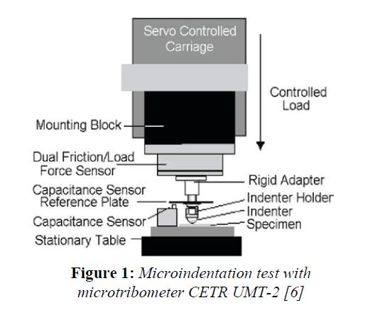 biomedres-Microindentation