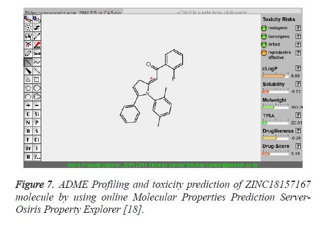 biomedres-Molecular-Properties